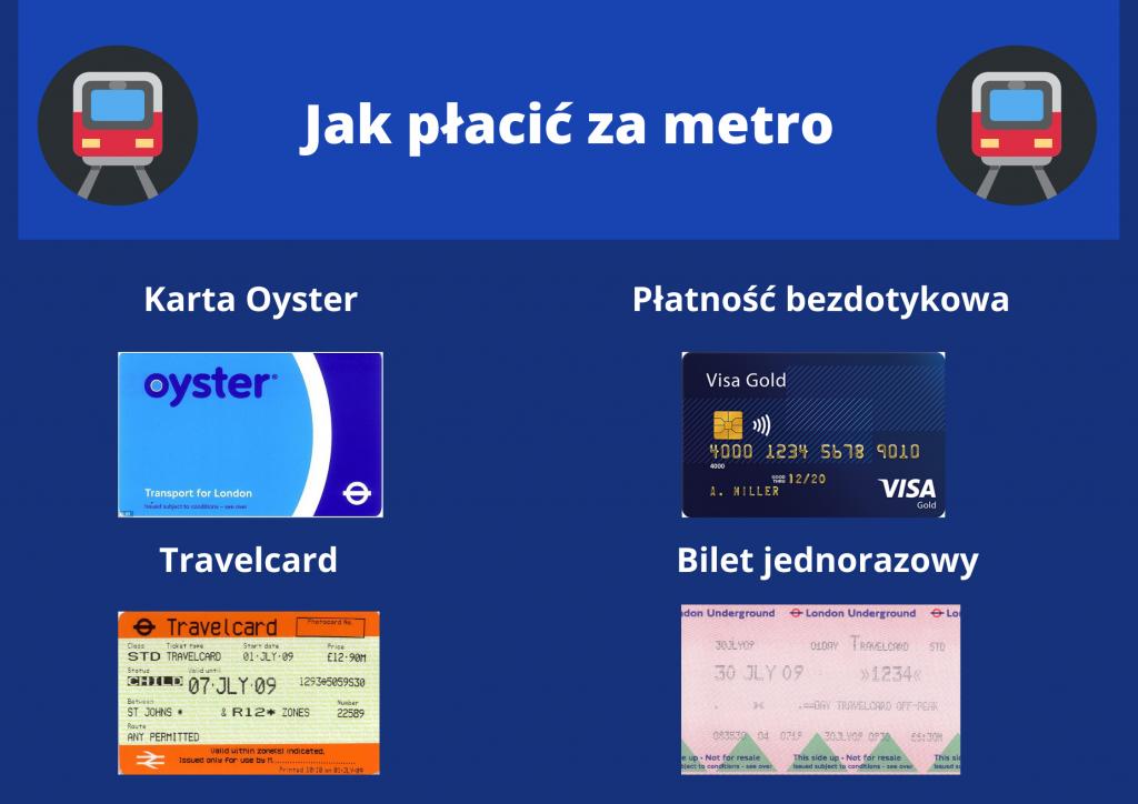 Jak płacić za metro